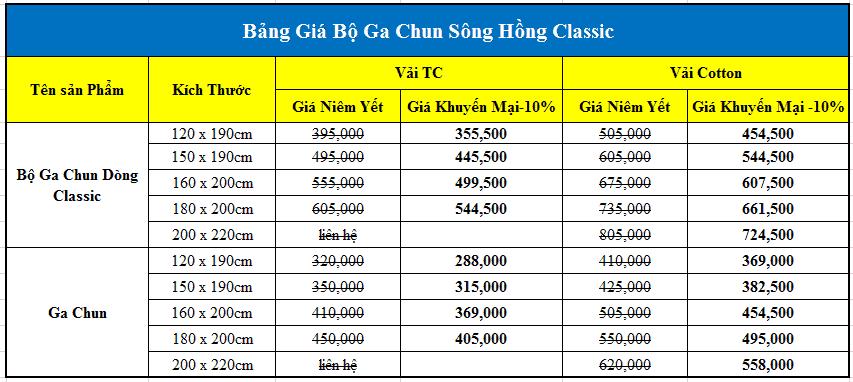 Chăn Ga Gối Sông Hồng Dòng Classic 1