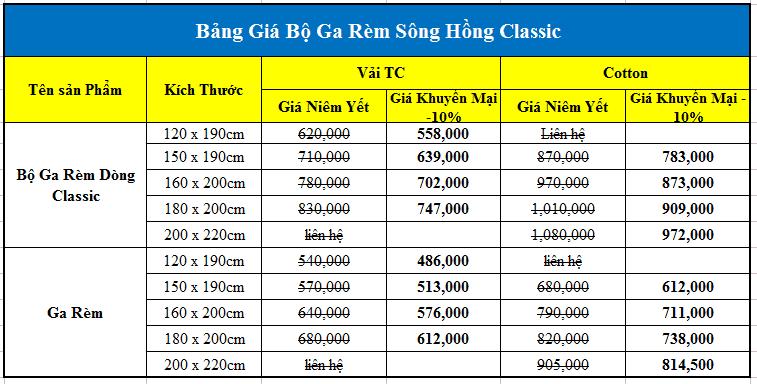 Chăn Ga Gối Sông Hồng Dòng Classic 2