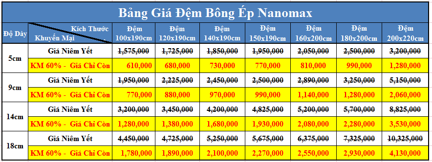 Đệm bông ép Nanomax