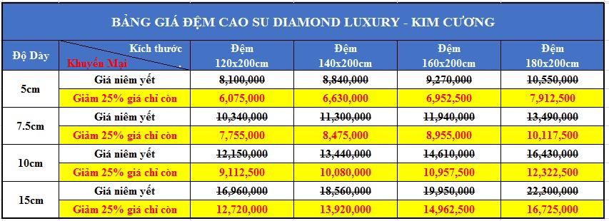 Nệm cao su Kim Cương Diamond Luxury