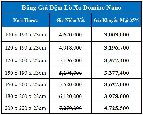 Bảng giá đệm lò xo Domino Nano