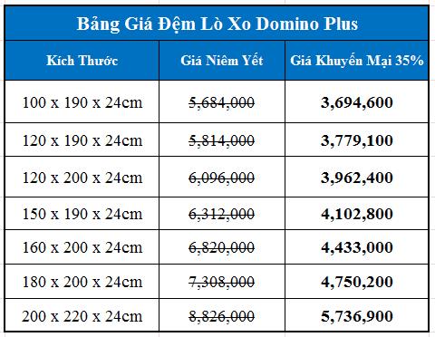 Bảng giá đệm lò xo Domino Plus