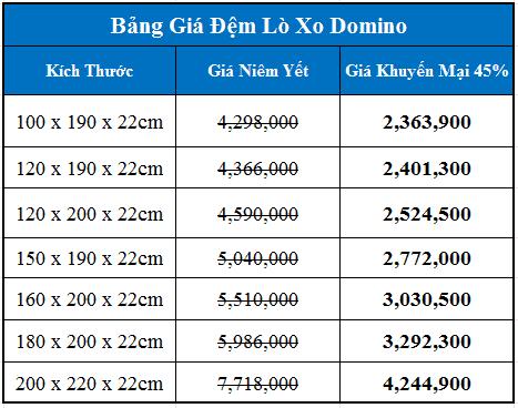 Bảng giá đệm lò xo Domino