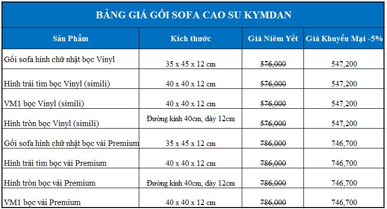 Bảng giá gối Sofa Cao su Kymdan