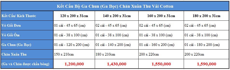 Bảng giá Bộ Ga Chun Chăn Xuân Thu Vải Cotton