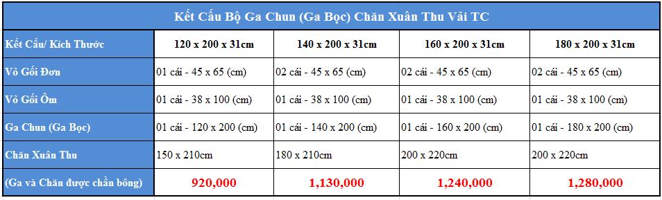 Bảng giá Bộ Ga Chun Chăn Xuân Thu Vải TC