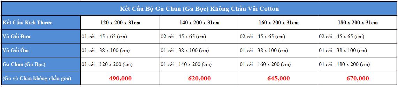 Bảng giá Bộ Ga Chun Không Chằn Vải Cotton