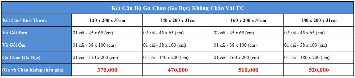 Bảng giá Bộ Ga Chun Không Chằn Vải TC