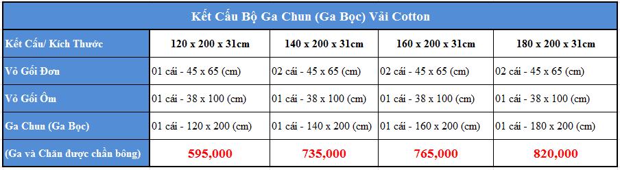 Bảng giá Bộ Ga Chun Vải Cotton