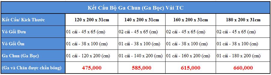 Bảng giá Chăn ga gối Chun Vải TC Classic