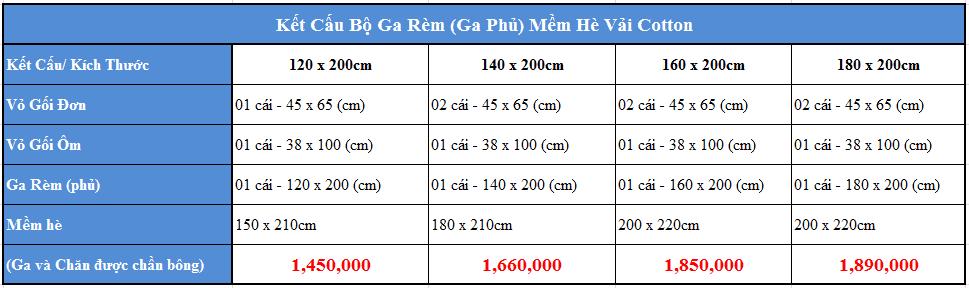 Bảng giá chăn ga gối Sông Hồng dòng Classic 1
