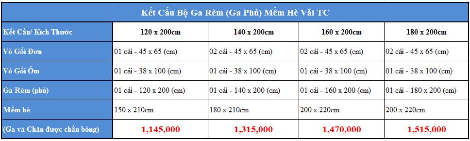 Bảng giá chăn ga gối Sông Hồng dòng Classic 2