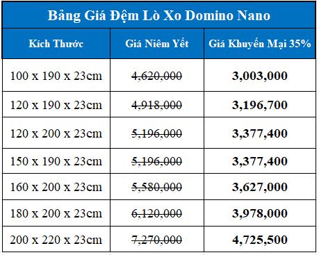 Bảng giá đệm lò xo thế hệ mới Domino Nano