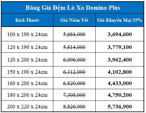 Bảng giá đệm lò xo thế hệ mới Domino Plus