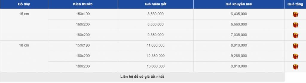 Bảng giá đệm Kim Cương liên kết Platinum