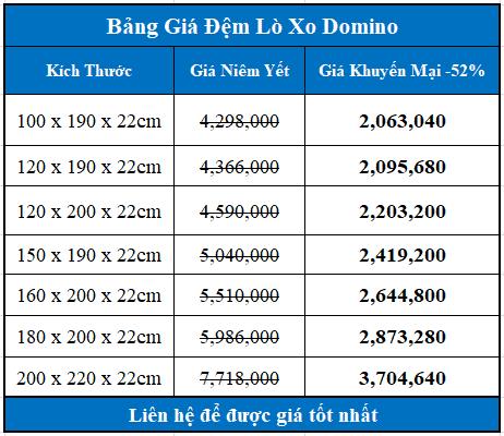 Bảng giá đệm lò xo Domino thường