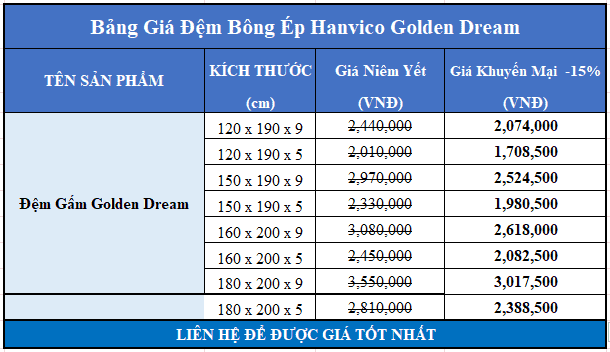 Bảng giá đệm bông ép Hanvico Golden Dream