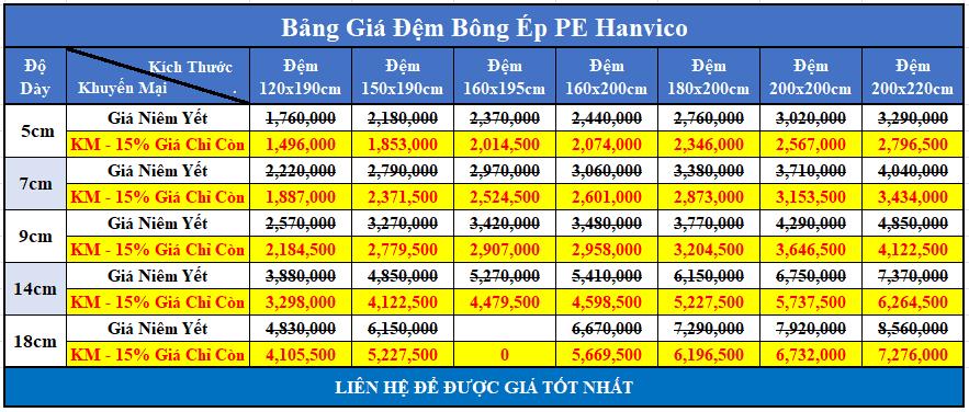Bảng giá đệm bông ép PE Hanvico
