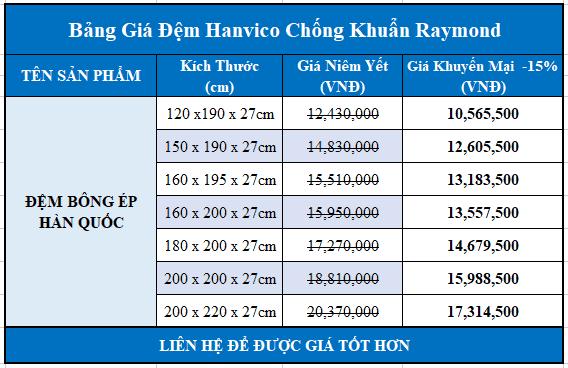 Bảng giá đệm bông Hanvico Raymond