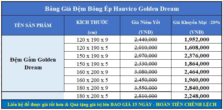 Bảng giá đệm Hanvico Golden Dream
