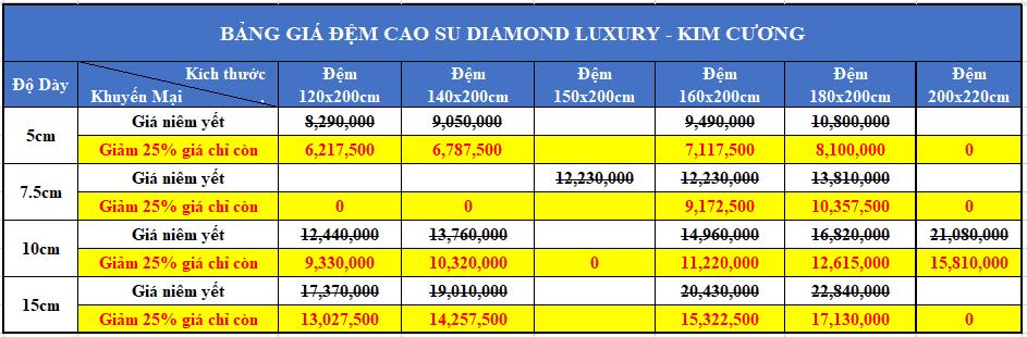 Bảng giá đệm cao su Kim Cương Diamond Luxury