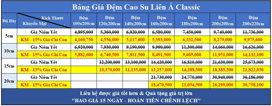 Bảng giá đệm cao su Liên Á Classic