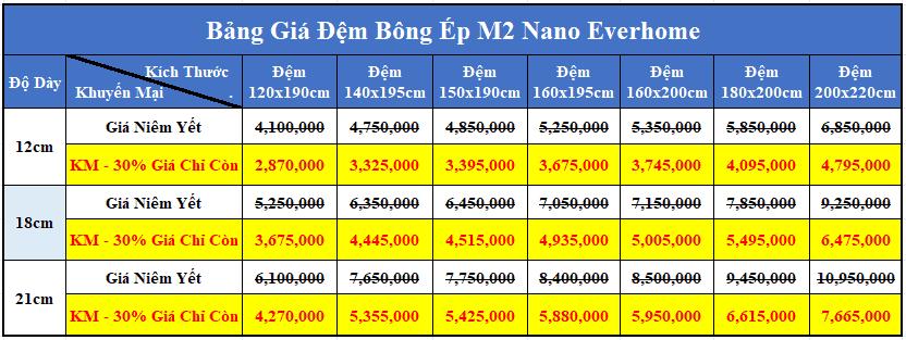 Bảng giá đệm bông ép Everhome M2 Nano