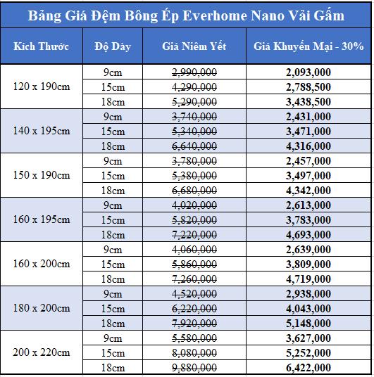 Bảng giá đệm bông ép Everhome Nano vải Gấm