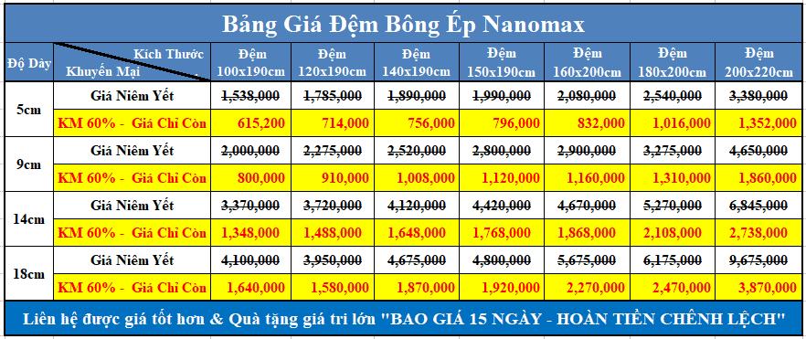 Bảng giá đệm bông ép Nanomax