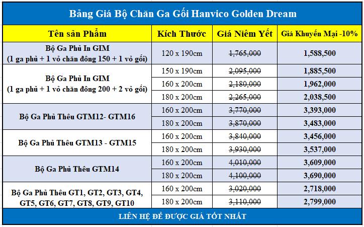 Bảng giá bộ chăn ga gối Hanvico Golden Dream