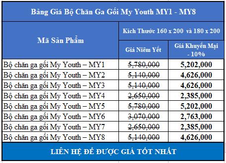 Bảng giá bộ chăn ga Hanvico My Youth MY1 - MY8