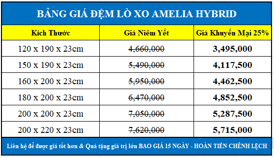 Bảng giá đệm lò xo Amelia Hybrid