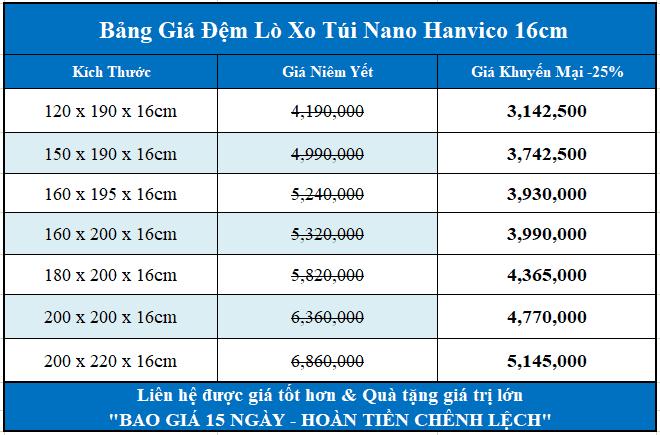 Bảng giá đệm lò xo túi Nano Hanvico 16cm