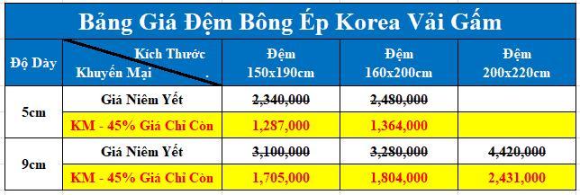 Bảng giá đệm bông ép Korea Vải gấm