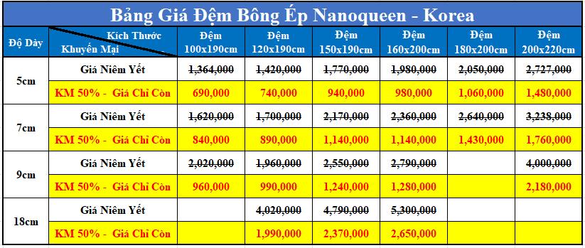 Bảng giá đệm bông ép Nano Queen